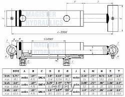 Cylindre Hydraulique Pour Chargeur Soudés Double Effet 2 Bore 19,25 Stroke 2x19.25