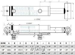 Cylindre Hydraulique Pour Chargeuse Soudée Double Action 2 Alésage 19,75 Course 2x19,75